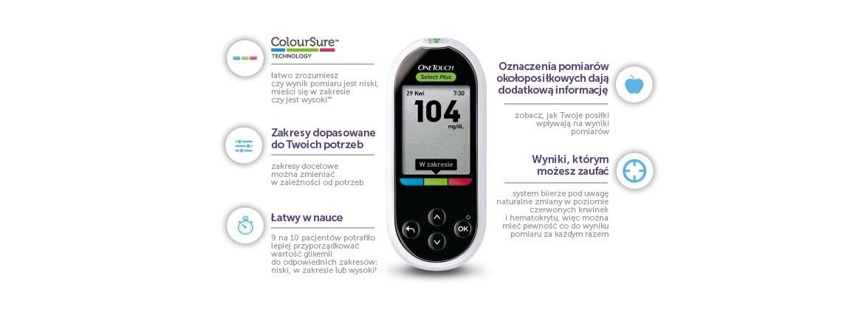 Glukometr Lifescan One Touch Select Plus